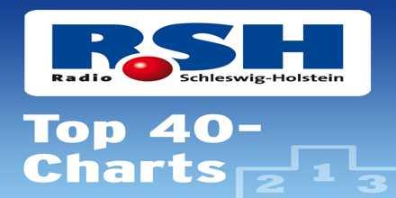 R.SH Top 40 Charts