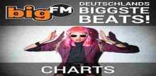 Big FM Charts